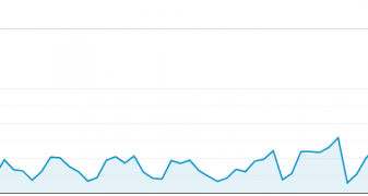 Six ways you can improve your website traffic yourself